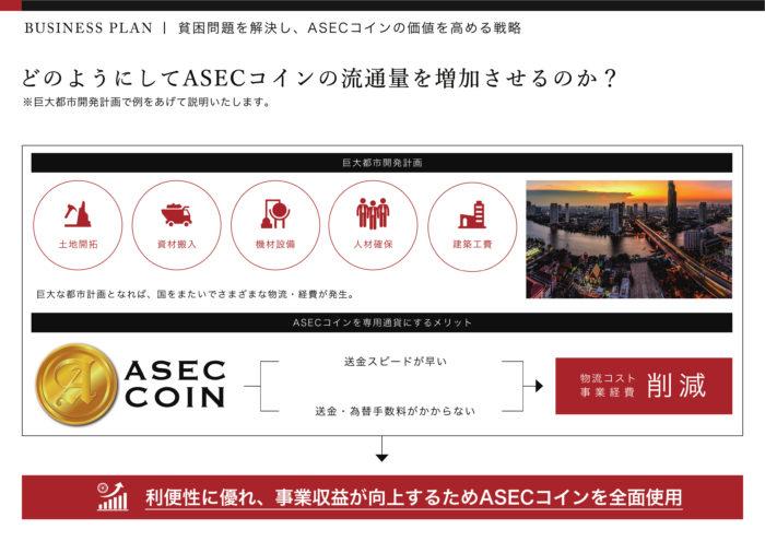 asec coinのプロモーションのイメージ画像