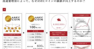 ASECコイン(エーセックコイン)に関する最新情報のイメージ画像