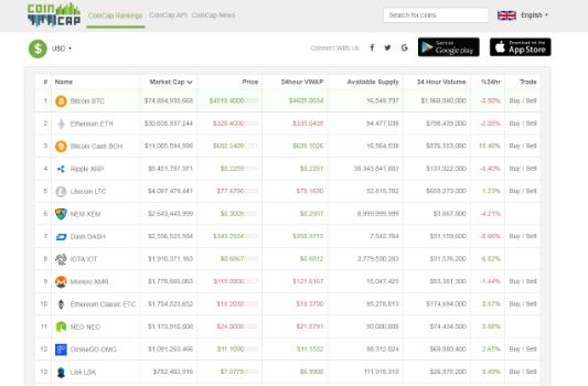 仮想通貨・中国版のイーサリアムNEO(旧ANS)のチャートのイメージ画像