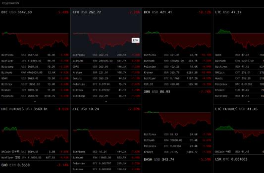 アルトコインの取引所についてのイメージ画像