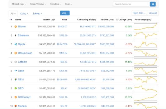 仮想コインリップルの今後の動向と仮想通貨市場の動き