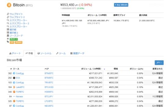ビットコイン各取引所の価格画像