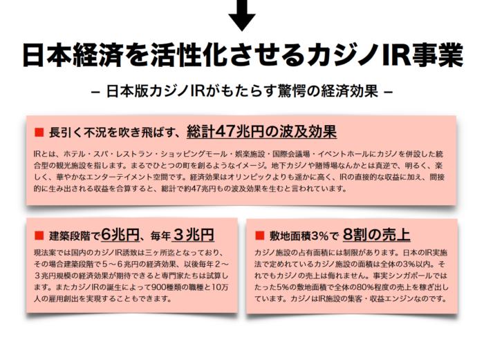 日本経済を活性化させるカジノIR事業